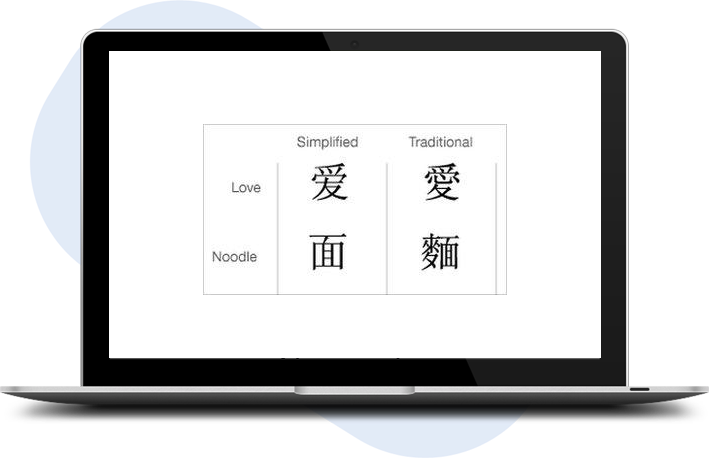 Basitleştirilmiş Çince Çeviri